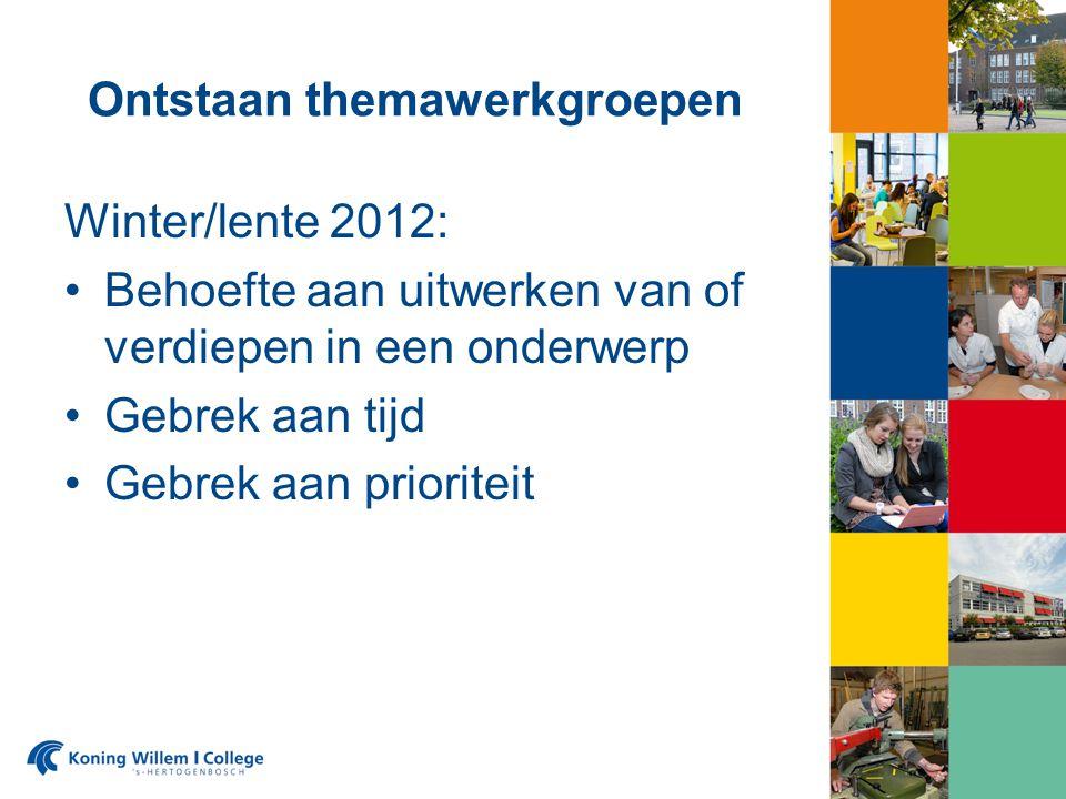 Ontstaan themawerkgroepen Winter/lente 2012: Behoefte aan uitwerken van of verdiepen in een onderwerp Gebrek aan tijd Gebrek aan prioriteit