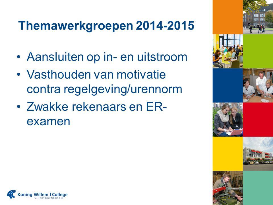Themawerkgroepen 2014-2015 Aansluiten op in- en uitstroom Vasthouden van motivatie contra regelgeving/urennorm Zwakke rekenaars en ER- examen