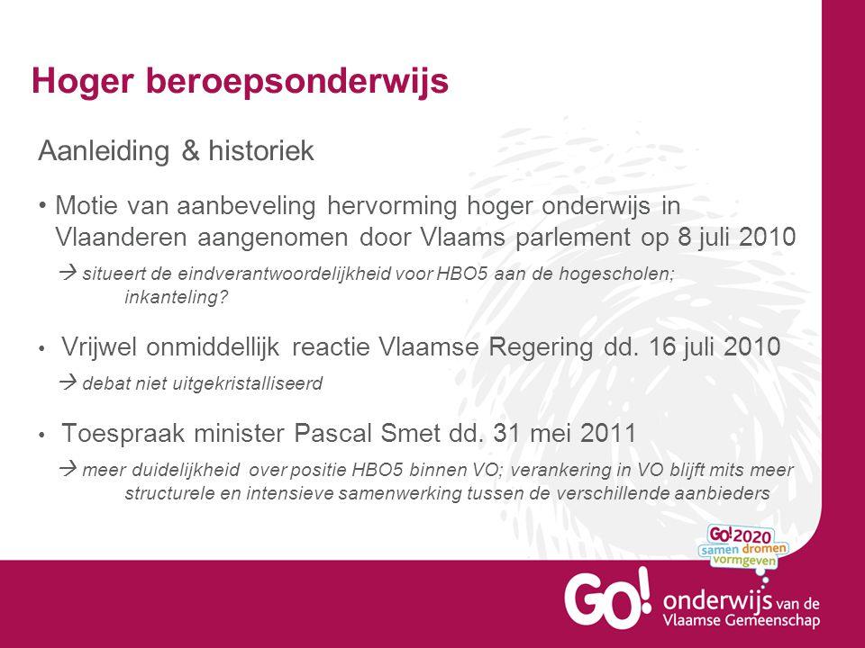 Hoger beroepsonderwijs Aanleiding & historiek Motie van aanbeveling hervorming hoger onderwijs in Vlaanderen aangenomen door Vlaams parlement op 8 jul