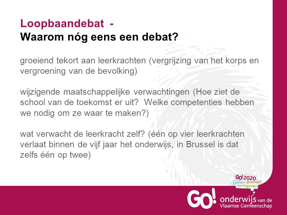 Loopbaandebat - Waarom nóg eens een debat.