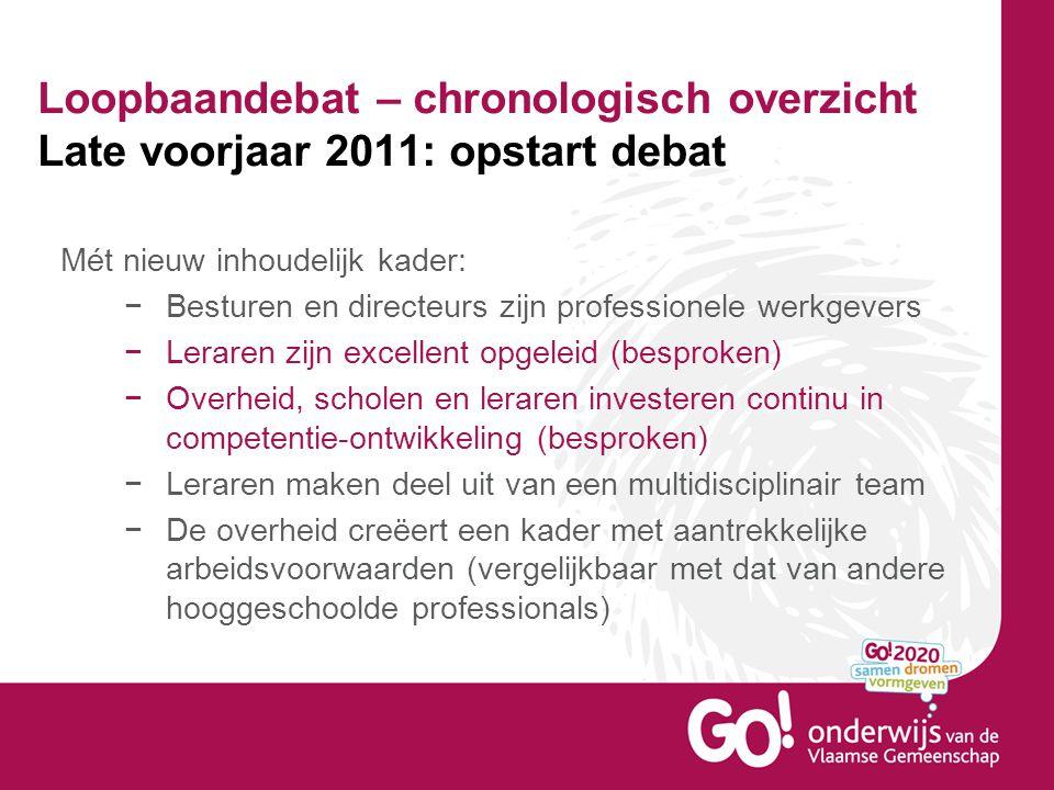 Loopbaandebat – chronologisch overzicht Late voorjaar 2011: opstart debat Mét nieuw inhoudelijk kader: −Besturen en directeurs zijn professionele werk