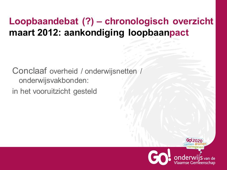 Loopbaandebat ( ) – chronologisch overzicht maart 2012: aankondiging loopbaanpact Conclaaf overheid / onderwijsnetten / onderwijsvakbonden: in het vooruitzicht gesteld