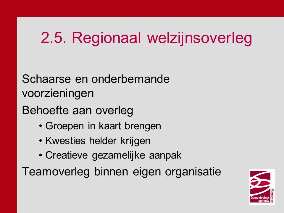 2.5. Regionaal welzijnsoverleg Schaarse en onderbemande voorzieningen Behoefte aan overleg Groepen in kaart brengen Kwesties helder krijgen Creatieve