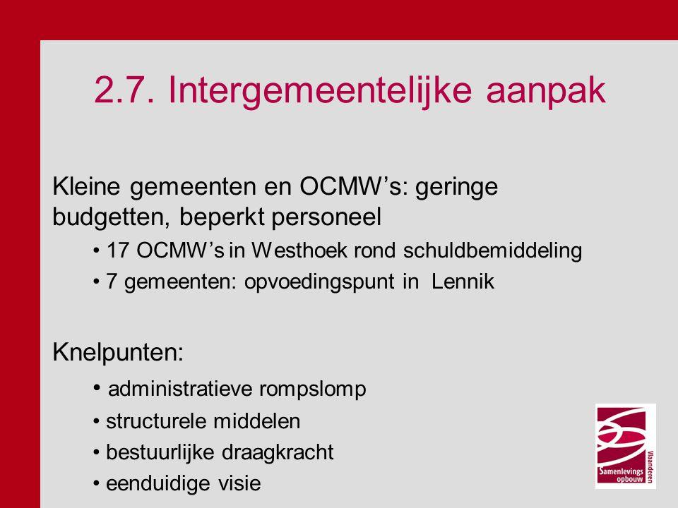 2.7. Intergemeentelijke aanpak Kleine gemeenten en OCMW's: geringe budgetten, beperkt personeel 17 OCMW's in Westhoek rond schuldbemiddeling 7 gemeent