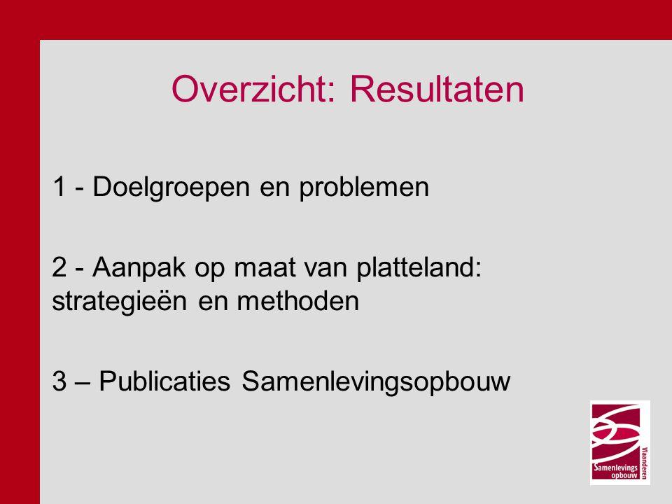 Overzicht: Resultaten 1 - Doelgroepen en problemen 2 - Aanpak op maat van platteland: strategieën en methoden 3 – Publicaties Samenlevingsopbouw