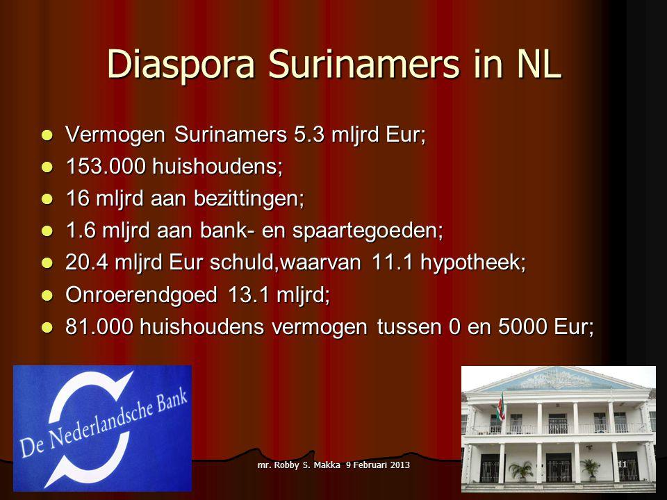Diaspora Surinamers in NL Vermogen Surinamers 5.3 mljrd Eur; Vermogen Surinamers 5.3 mljrd Eur; 153.000 huishoudens; 153.000 huishoudens; 16 mljrd aan