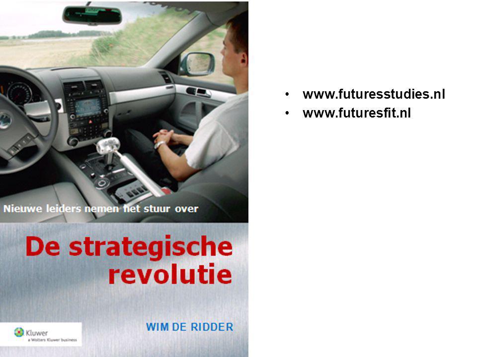 www.futuresstudies.nl www.futuresfit.nl