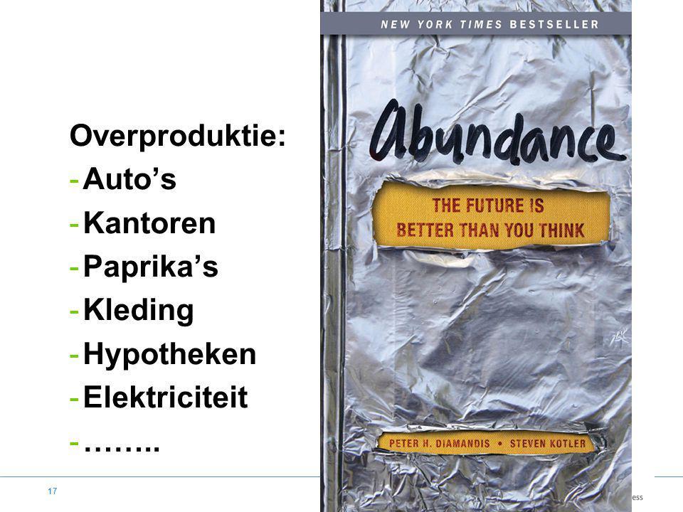 17Kluwer Overproduktie: -Auto's -Kantoren -Paprika's -Kleding -Hypotheken -Elektriciteit -……..