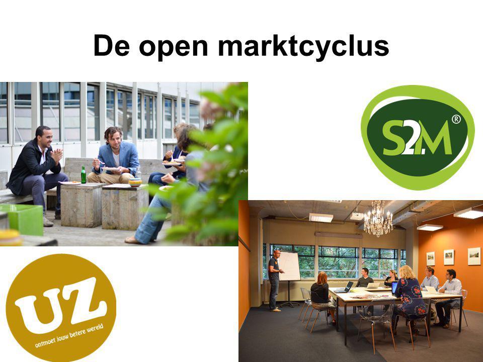 De open marktcyclus