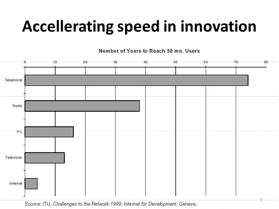 Accellerating speed in innovation 5