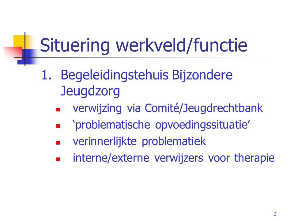 2 Situering werkveld/functie 1.