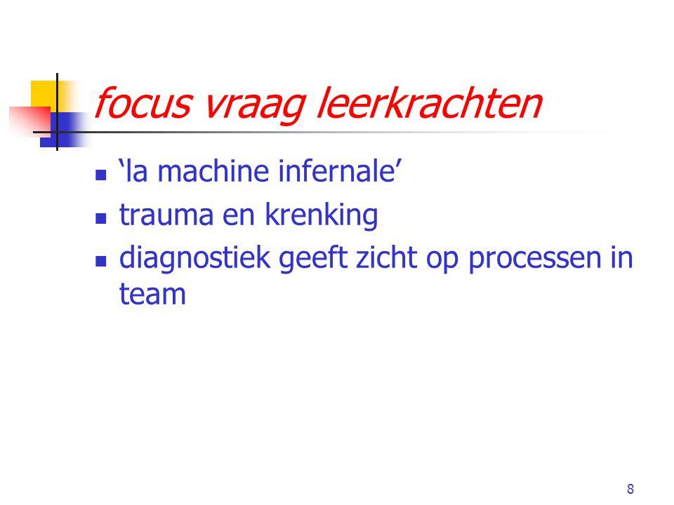 8 focus vraag leerkrachten 'la machine infernale' trauma en krenking diagnostiek geeft zicht op processen in team