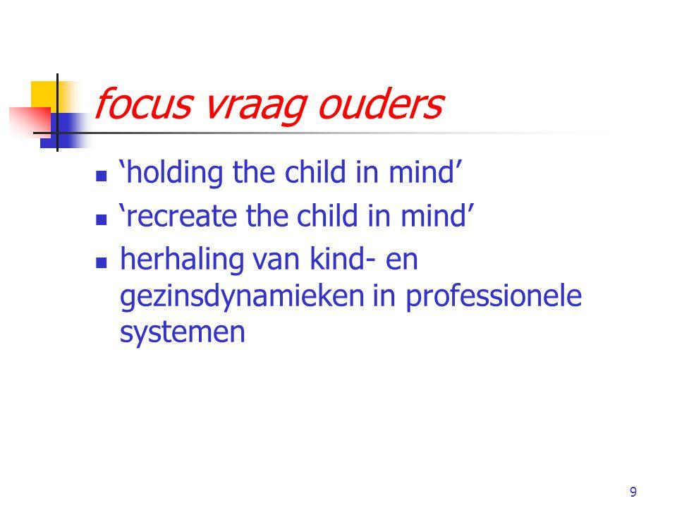 10 focus vraag ouders het ondenkbare denkbaar maken de onmacht erkennen een beperkt perspectief ruimte maken/tijd nemen