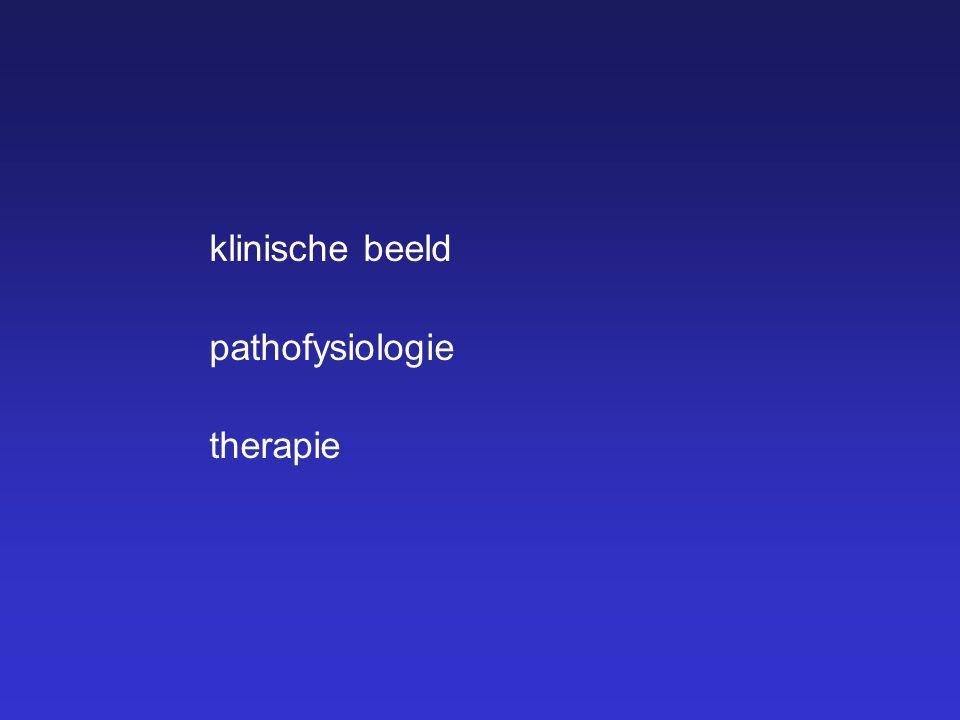 350 300 250 200 250 200 50 0 somatomedin C (ng/ml) Bennett Arthritis Rheum 1992;35:1113-6 n = 55 controles n = 55 patiënten