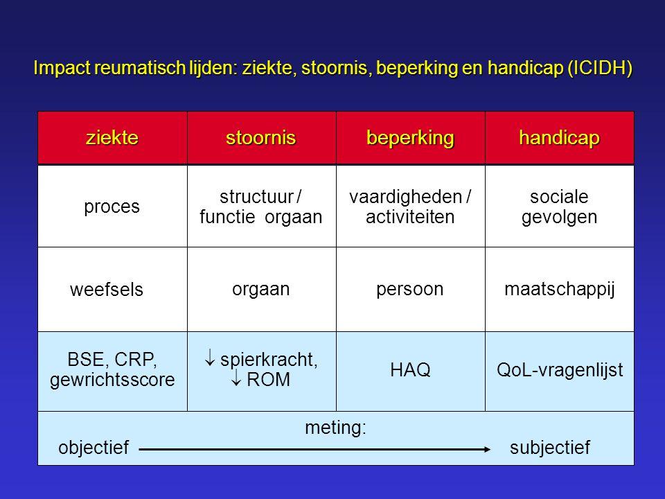 ziekte proces BSE, CRP, gewrichtsscore weefselsd stoornis structuur / functie orgaan  spierkracht,  ROM orgaan beperking vaardigheden / activiteiten