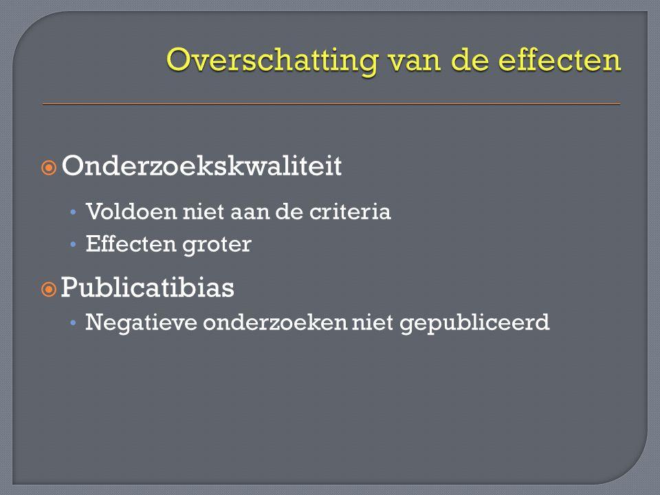  Onderzoekskwaliteit Voldoen niet aan de criteria Effecten groter  Publicatibias Negatieve onderzoeken niet gepubliceerd