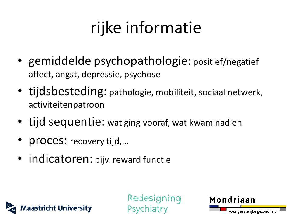 rijke informatie gemiddelde psychopathologie: positief/negatief affect, angst, depressie, psychose tijdsbesteding: pathologie, mobiliteit, sociaal net
