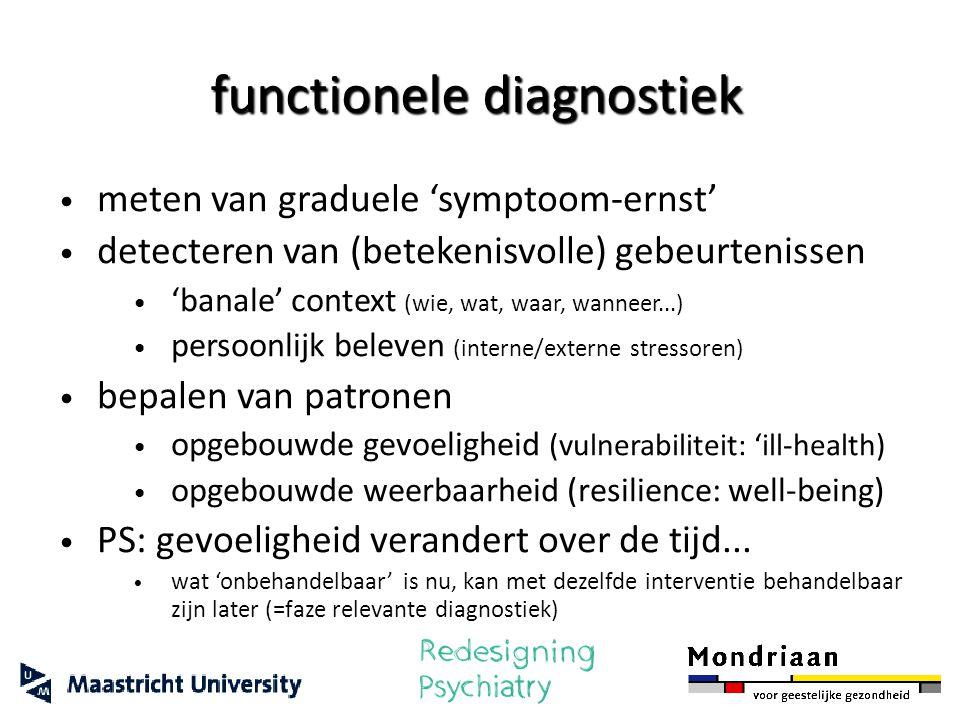 functionele diagnostiek meten van graduele 'symptoom-ernst' detecteren van (betekenisvolle) gebeurtenissen 'banale' context (wie, wat, waar, wanneer..