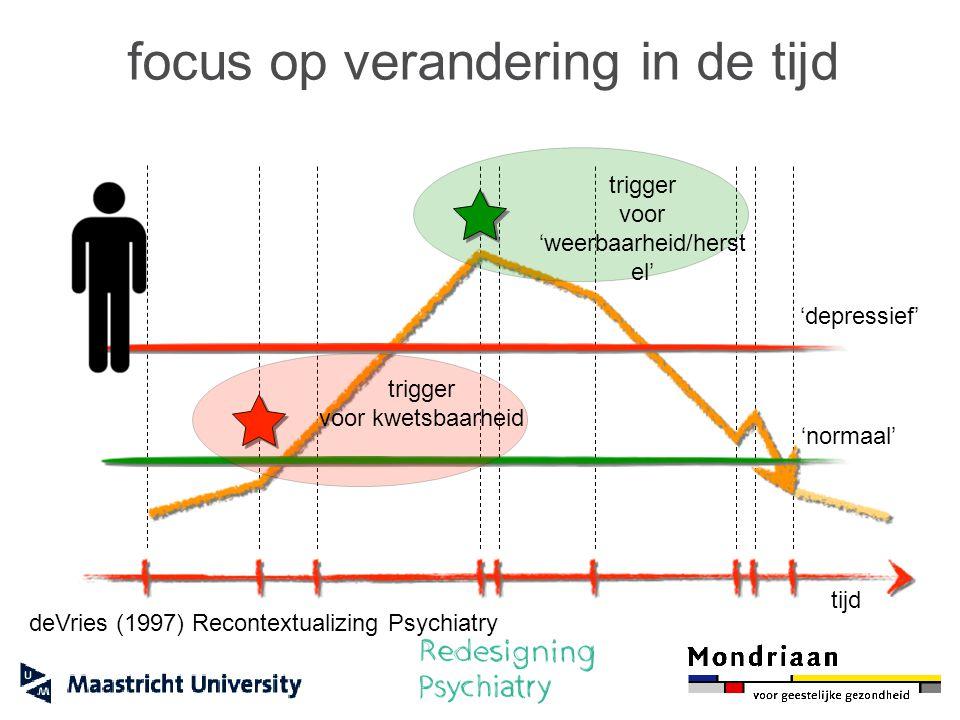 focus op verandering in de tijd tijd 'depressief' 'normaal' trigger voor 'weerbaarheid/herst el' trigger voor kwetsbaarheid deVries (1997) Recontextua
