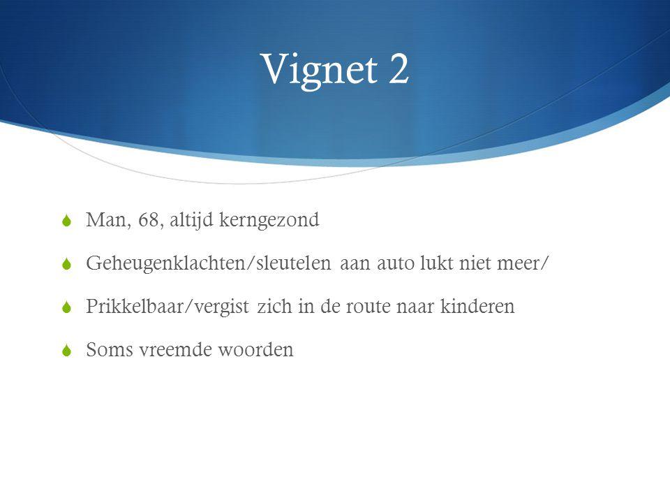 Vignet 3  Vrouw 85, breekt heup  Altijd vitaal  Diverse medicamenten  Krijgt nieuwe heup  Nadien: suf, onrustig.