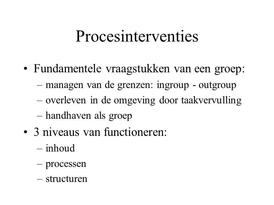 Procesinterventies Fundamentele vraagstukken van een groep: –managen van de grenzen: ingroup - outgroup –overleven in de omgeving door taakvervulling –handhaven als groep 3 niveaus van functioneren: –inhoud –processen –structuren