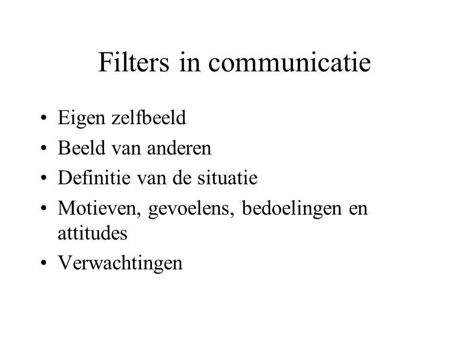 Filters in communicatie Eigen zelfbeeld Beeld van anderen Definitie van de situatie Motieven, gevoelens, bedoelingen en attitudes Verwachtingen