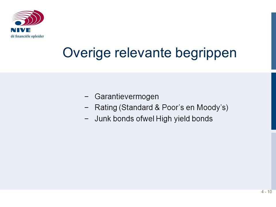 4 - 10 Overige relevante begrippen −Garantievermogen −Rating (Standard & Poor's en Moody's) −Junk bonds ofwel High yield bonds