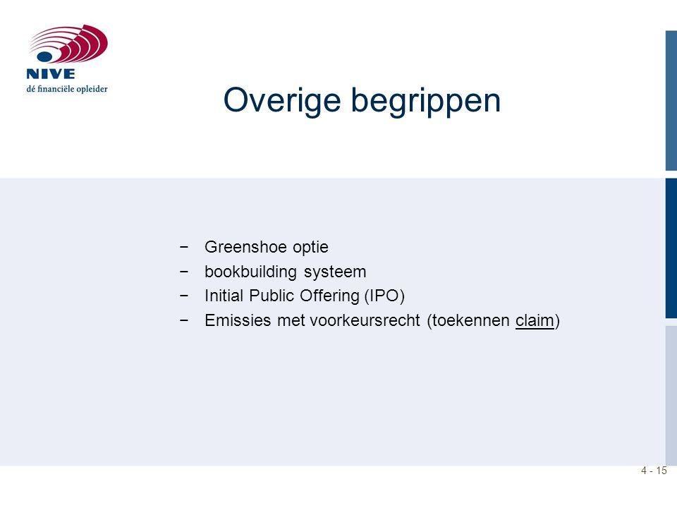 4 - 15 Overige begrippen −Greenshoe optie −bookbuilding systeem −Initial Public Offering (IPO) −Emissies met voorkeursrecht (toekennen claim)