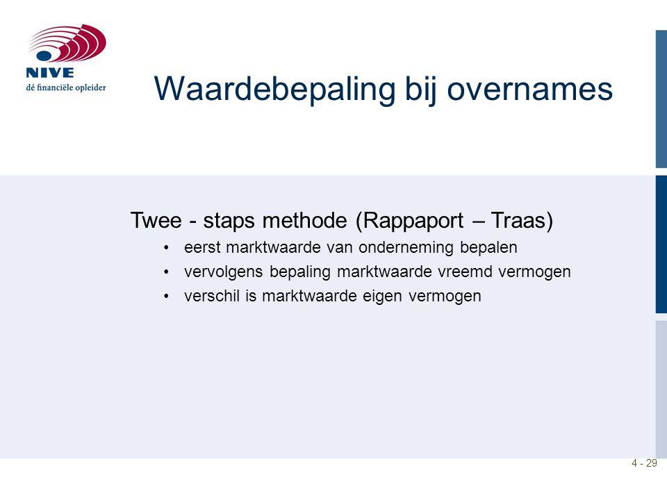 4 - 29 Waardebepaling bij overnames Twee - staps methode (Rappaport – Traas) eerst marktwaarde van onderneming bepalen vervolgens bepaling marktwaarde vreemd vermogen verschil is marktwaarde eigen vermogen