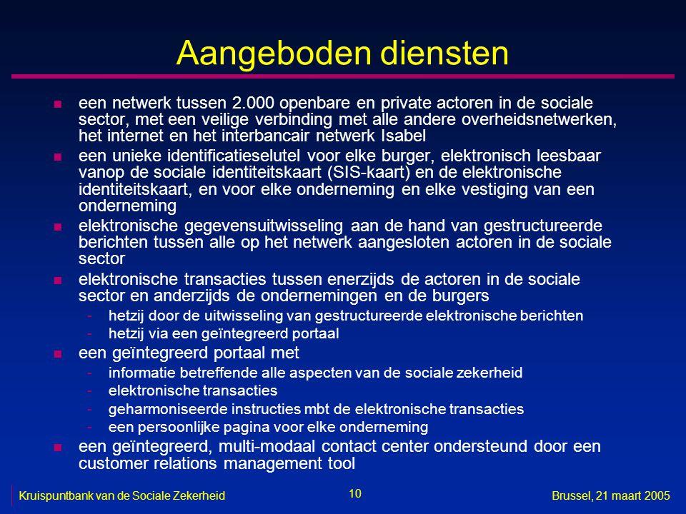 10 Kruispuntbank van de Sociale ZekerheidBrussel, 21 maart 2005 Aangeboden diensten n een netwerk tussen 2.000 openbare en private actoren in de socia