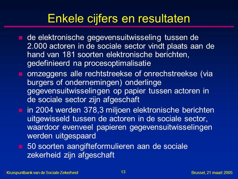 13 Kruispuntbank van de Sociale ZekerheidBrussel, 21 maart 2005 Enkele cijfers en resultaten n de elektronische gegevensuitwisseling tussen de 2.000 a