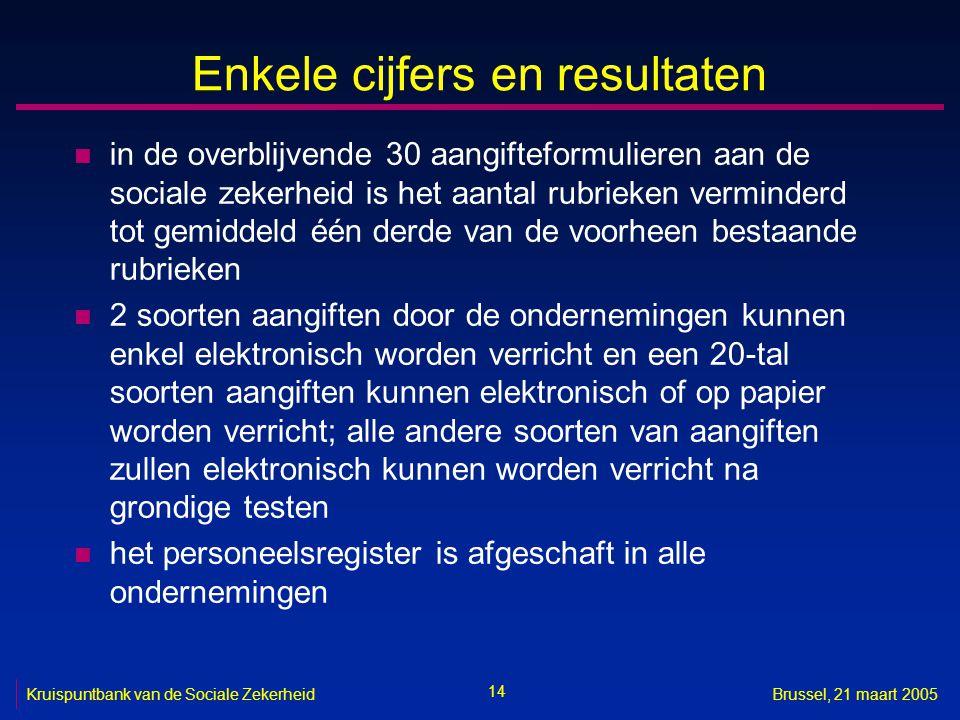 14 Kruispuntbank van de Sociale ZekerheidBrussel, 21 maart 2005 Enkele cijfers en resultaten n in de overblijvende 30 aangifteformulieren aan de socia