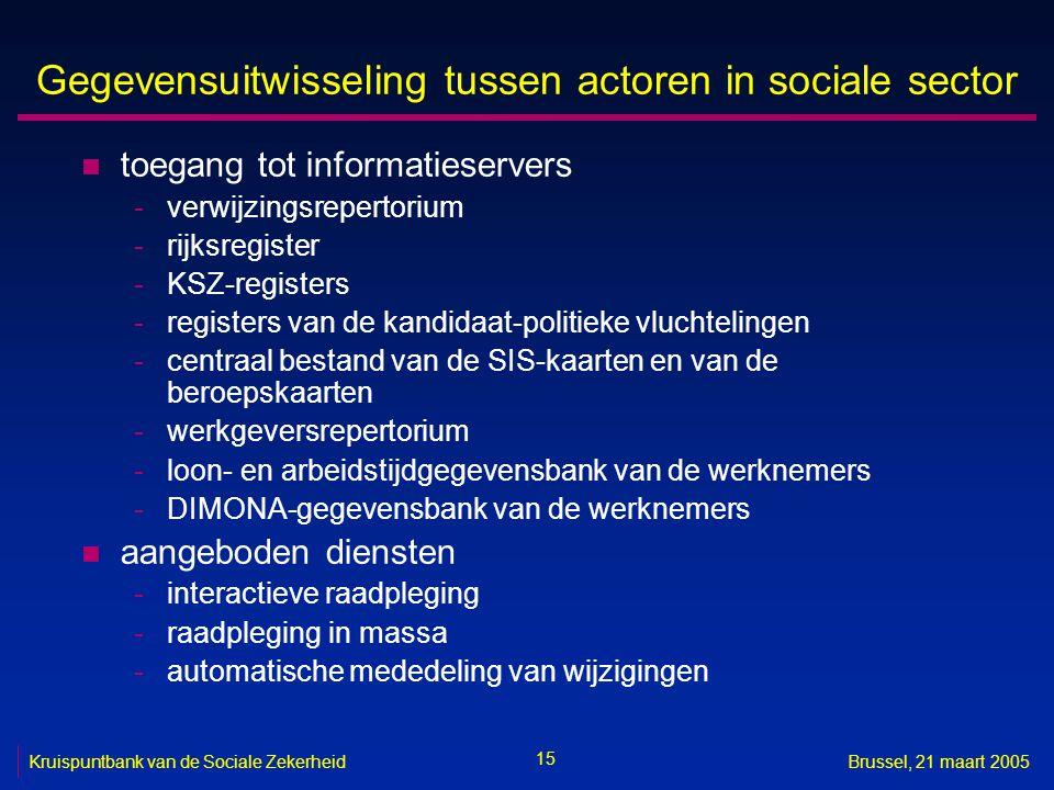 15 Kruispuntbank van de Sociale ZekerheidBrussel, 21 maart 2005 Gegevensuitwisseling tussen actoren in sociale sector n toegang tot informatieservers