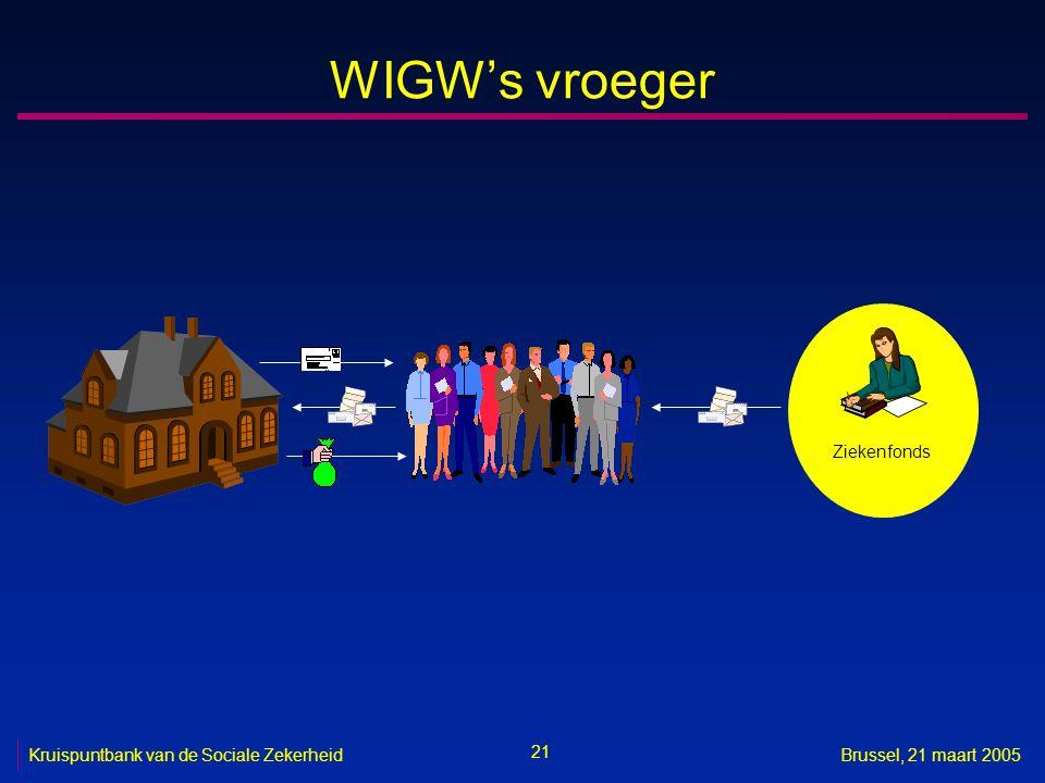 21 Kruispuntbank van de Sociale ZekerheidBrussel, 21 maart 2005 WIGW's vroeger Ziekenfonds
