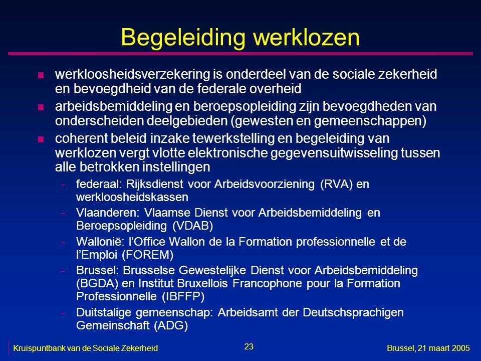23 Kruispuntbank van de Sociale ZekerheidBrussel, 21 maart 2005 Begeleiding werklozen n werkloosheidsverzekering is onderdeel van de sociale zekerheid