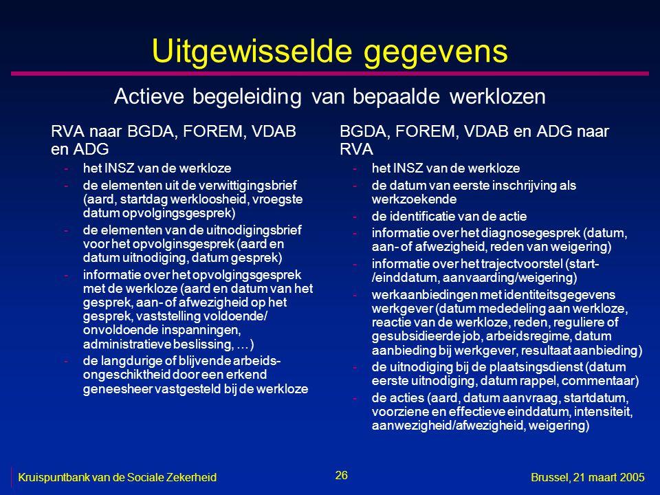 26 Kruispuntbank van de Sociale ZekerheidBrussel, 21 maart 2005 Uitgewisselde gegevens RVA naar BGDA, FOREM, VDAB en ADG -het INSZ van de werkloze -de