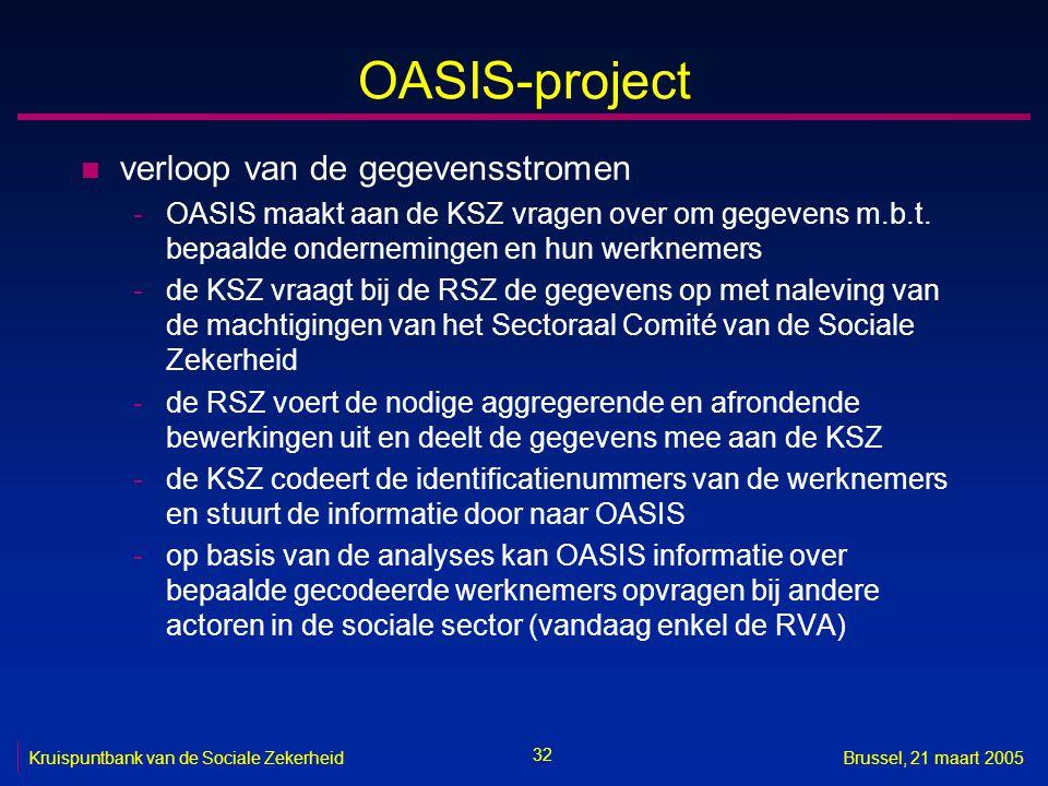 32 Kruispuntbank van de Sociale ZekerheidBrussel, 21 maart 2005 OASIS-project n verloop van de gegevensstromen -OASIS maakt aan de KSZ vragen over om