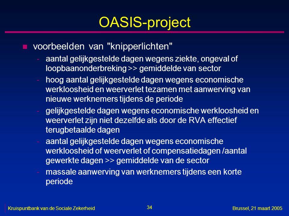 34 Kruispuntbank van de Sociale ZekerheidBrussel, 21 maart 2005 OASIS-project n voorbeelden van