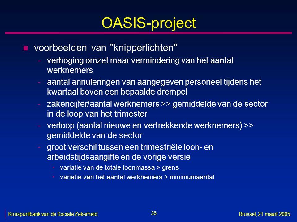 35 Kruispuntbank van de Sociale ZekerheidBrussel, 21 maart 2005 OASIS-project n voorbeelden van