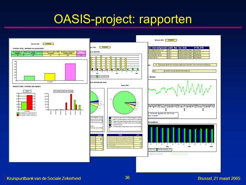 36 Kruispuntbank van de Sociale ZekerheidBrussel, 21 maart 2005 OASIS-project: rapporten