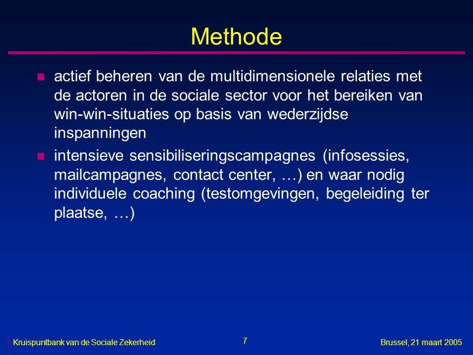 8 Kruispuntbank van de Sociale ZekerheidBrussel, 21 maart 2005 Methode: rol KSZ n de actoren in de Belgische sociale sector op proactieve wijze -inzichten verlenen -inspireren -samenbrengen -overtuigen -ondersteunen, o.a.