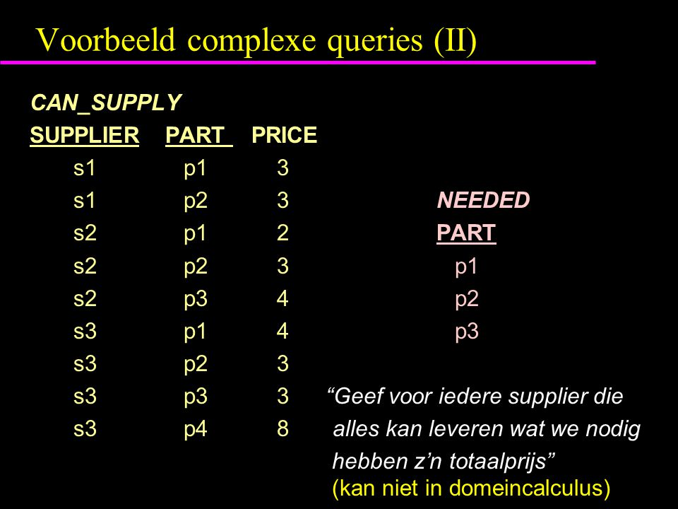 Voorbeeld complexe queries (II) CAN_SUPPLY SUPPLIERPART PRICE s1 p1 3 s1 p2 3NEEDED s2 p1 2PART s2 p2 3 p1 s2 p3 4 p2 s3 p1 4 p3 s3 p2 3 s3 p3 3 Geef voor iedere supplier die s3 p4 8 alles kan leveren wat we nodig hebben z'n totaalprijs (kan niet in domeincalculus)