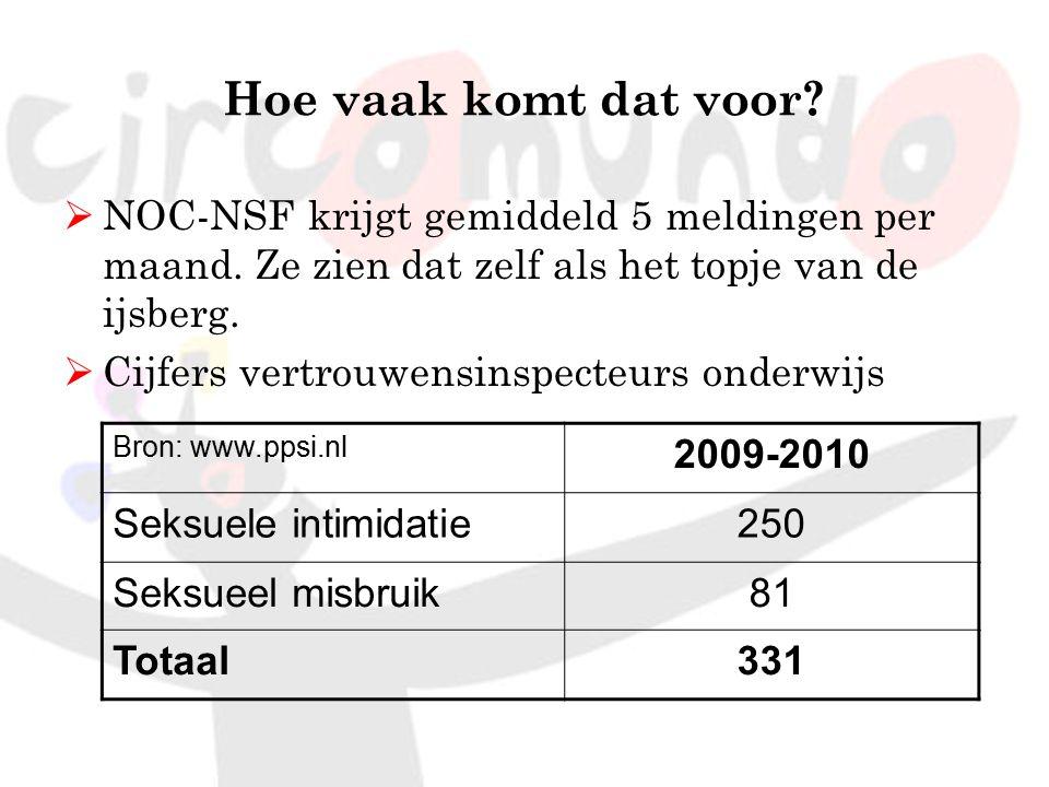 Hoe vaak komt dat voor?  NOC-NSF krijgt gemiddeld 5 meldingen per maand. Ze zien dat zelf als het topje van de ijsberg.  Cijfers vertrouwensinspecte