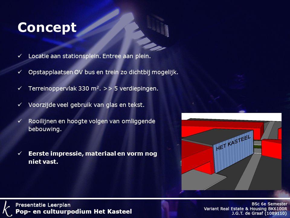 Concept Locatie aan stationsplein. Entree aan plein.