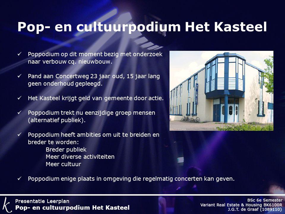 Pop- en cultuurpodium Het Kasteel Poppodium op dit moment bezig met onderzoek naar verbouw cq.