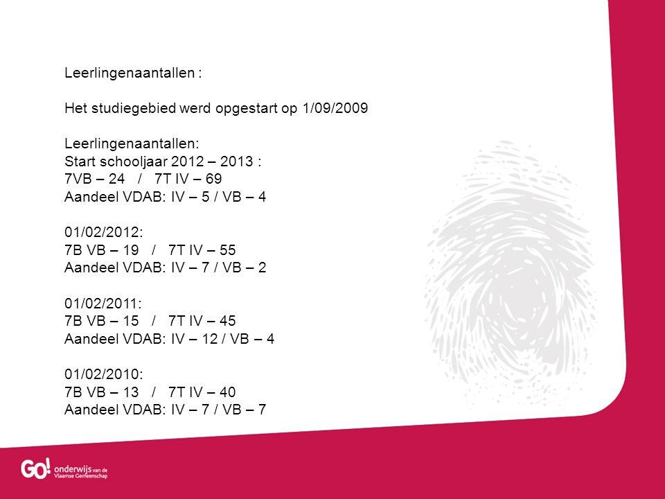 Leerlingenaantallen : Het studiegebied werd opgestart op 1/09/2009 Leerlingenaantallen: Start schooljaar 2012 – 2013 : 7VB – 24 / 7T IV – 69 Aandeel V