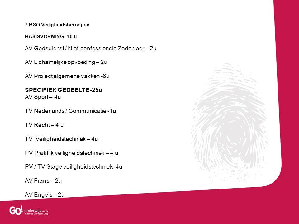 Attestering 7B – diploma / 7T – certificaat (= kennistest politieschool) + Bewakingsagent Voetbalsteward Gemeenschapswacht Ploeglid eerste interventie / brandwacht EHBO/nijverheidshelper