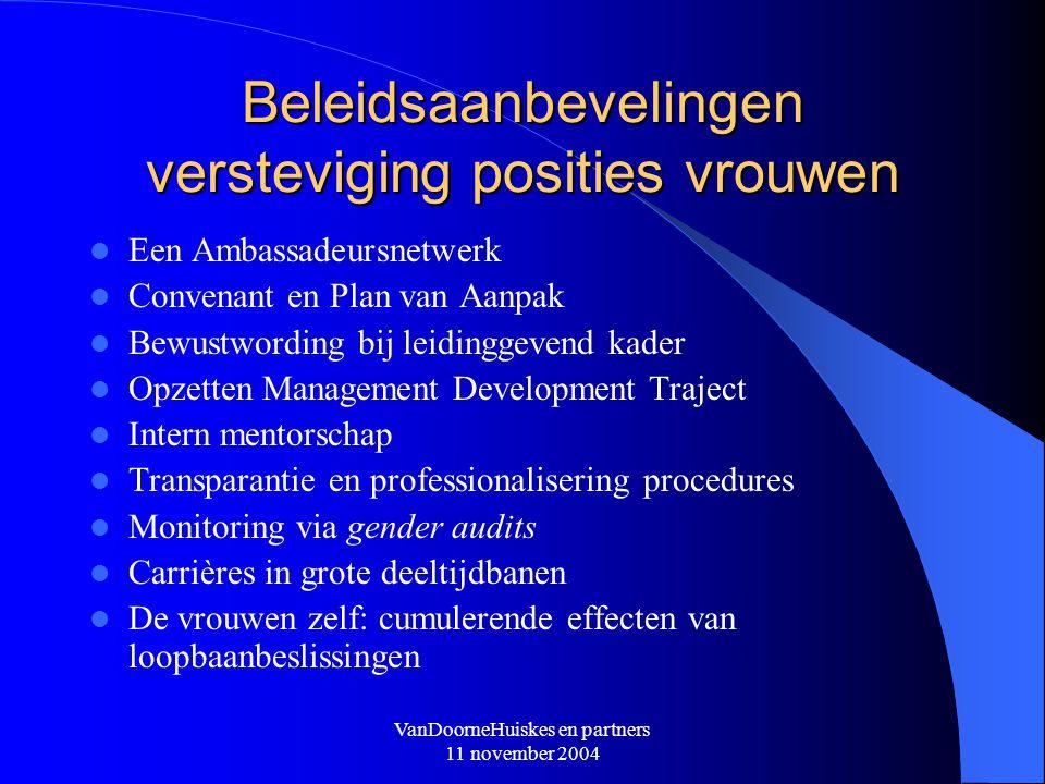 VanDoorneHuiskes en partners 11 november 2004 Beleidsaanbevelingen versteviging posities vrouwen Een Ambassadeursnetwerk Convenant en Plan van Aanpak