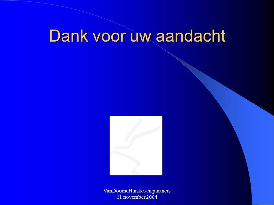 VanDoorneHuiskes en partners 11 november 2004 Dank voor uw aandacht