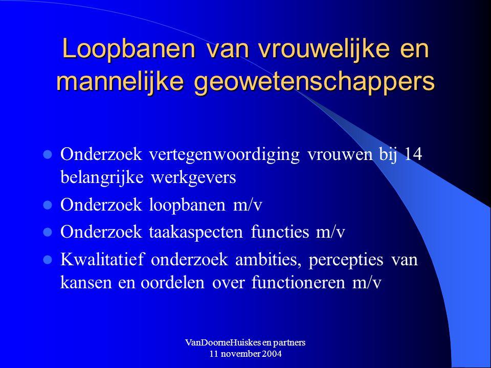 VanDoorneHuiskes en partners 11 november 2004 Loopbanen van vrouwelijke en mannelijke geowetenschappers Onderzoek vertegenwoordiging vrouwen bij 14 be